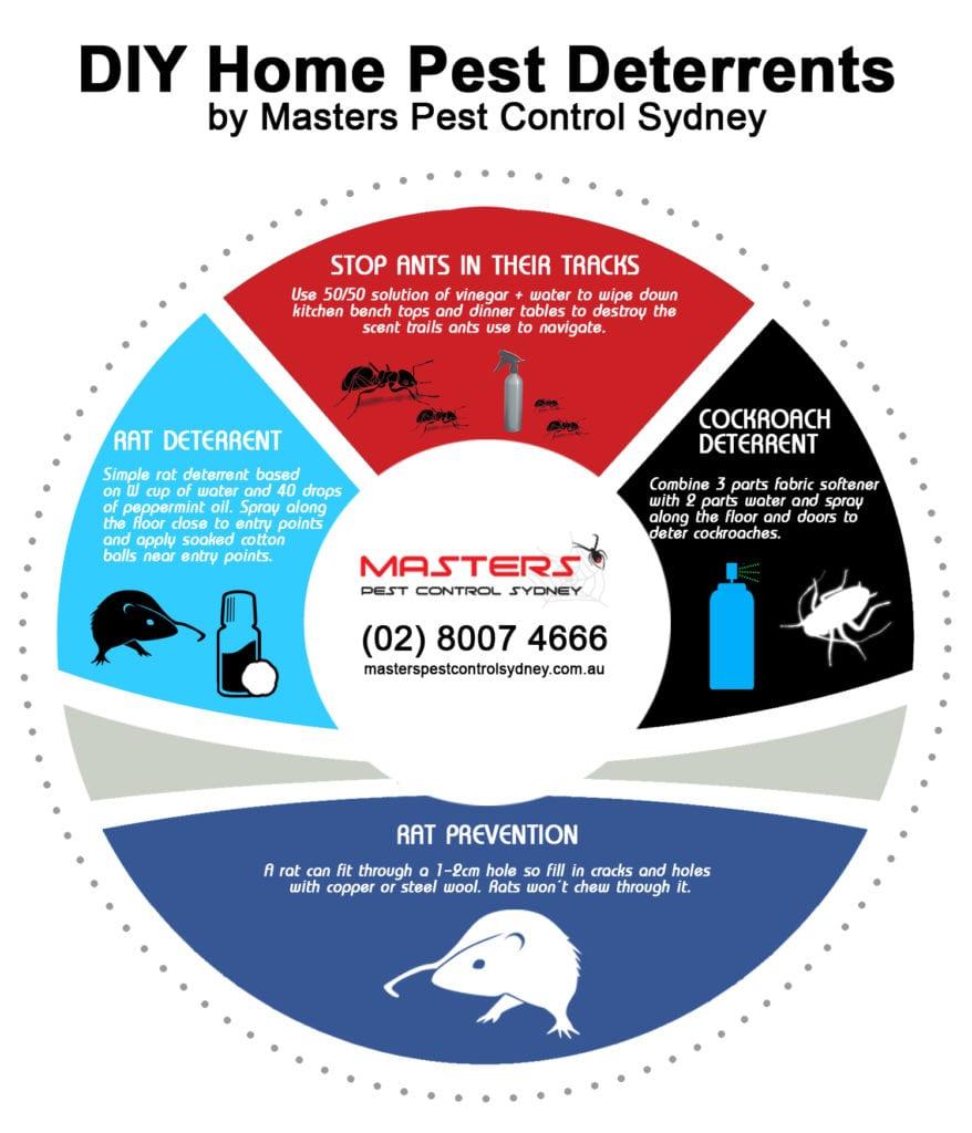 DIY Pest Deterrents Hills District Australia